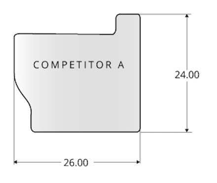 Competitor A vs Air Head Drawing