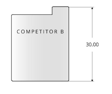 Competitor B vs Air Head Drawing